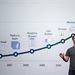 Hasta la (r)evolución! Így fejlődött a Facebook, így gyarapodott fontos funkciókkal az oldal.